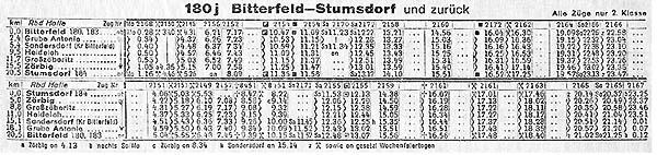 Einen sehr ausgeprägten Fahrplan wies das Kursbuch aus dem Jahr 1958 auf. Auffällig hier das Fahrtenangebot der Züge in der Nacht, bedingt durch die Schichten in den großen Kohlengruben um Bitterfeld.