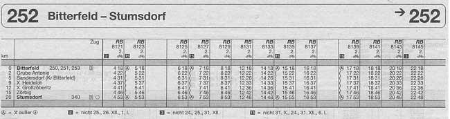 """""""Saftbahnfahrplan"""" aus dem Jahr 1995 / 1996. Damals konnte man noch bis spät Abends die Züge der Bahnstrecke benutzen."""